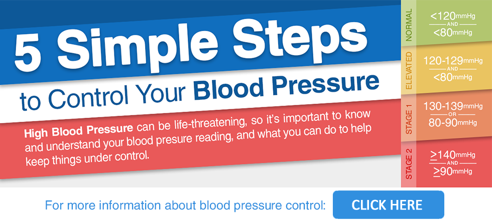 5 Simple Steps to Control Blood Pressure